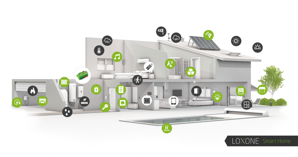 Smart Home de Loxone, parte de un Hogar Digital